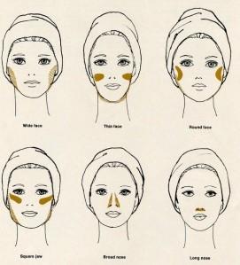 countouring-face-makeup
